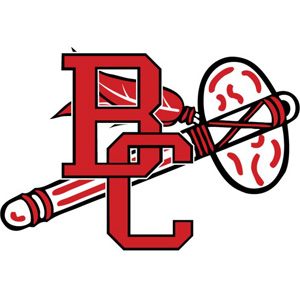 Bacone College Athletic Department